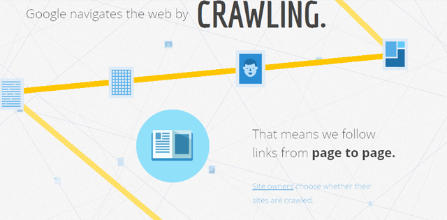 New Dynamic Infographic from Google – How Search Works
